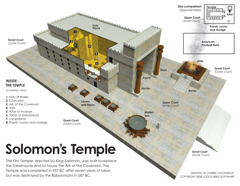 Solomons-Temple-Pic-2.png
