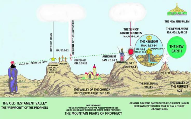 Mountain Peaks of Prophecy Larkin.png