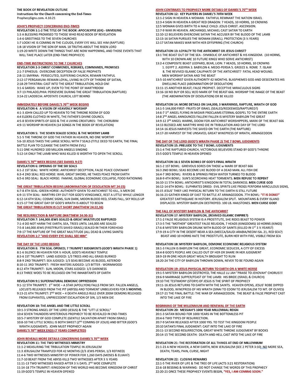 Revelation Outline 4.10.21.png