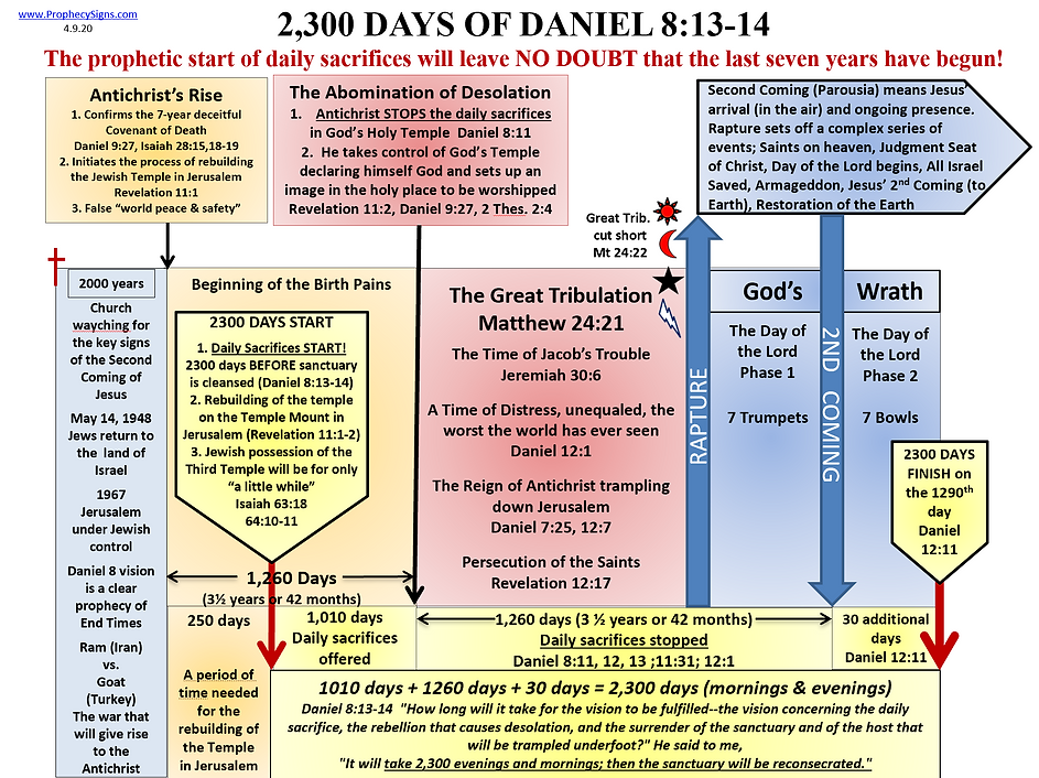 2300 Days of Daniel 8.png