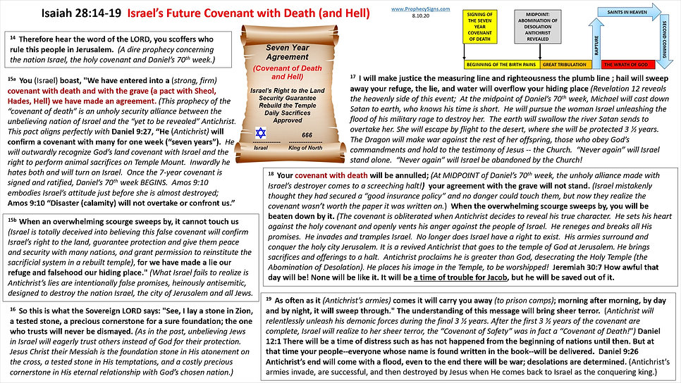 Israel's%20Covenant%20of%20Death%20Isaia