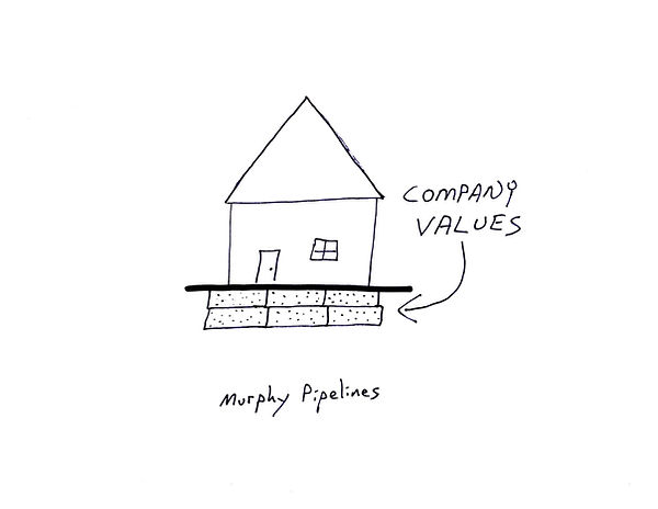 Murphy Pipelines Company Values