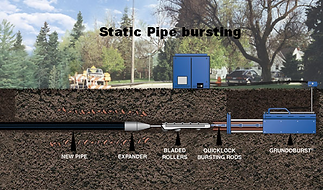 Static Pipe bursting Overview How it Works