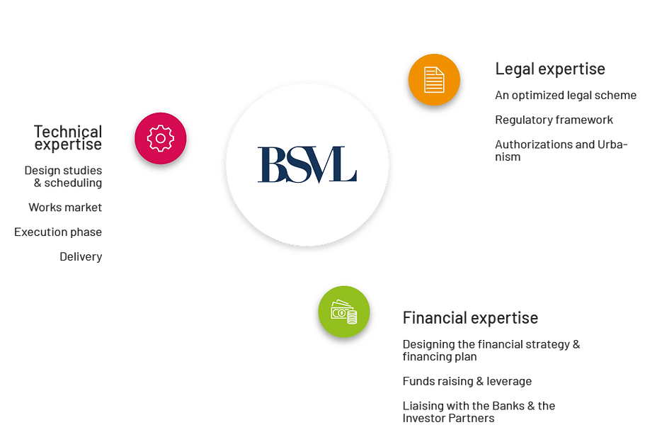 bsvl_schema_project_holding.png