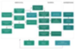 Siemens Grafik.jpg