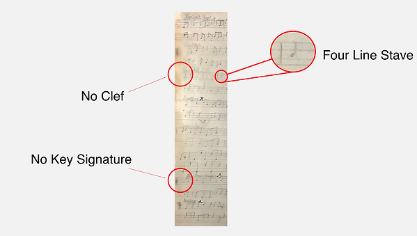 Key features of the Robson Booth Northumbrian Smallpipes manuscripts: viz. 4 line stave, no clef, and no key signature