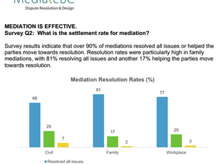 2014 MEDIATORS SURVEY RESULTS