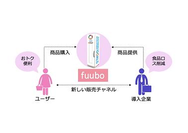 フードロスBOXfuubo  (1).png