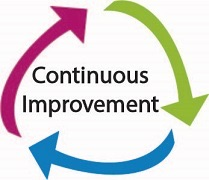 Continous Product Improvement