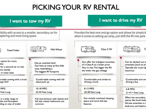 Picking Your RV Rental For Full Time or Seasonal RVers