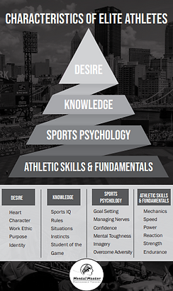 4 Characteristics of Elite Athletes.png