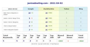 Janinedowling.com
