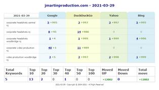 jmartinproduction.com