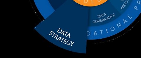 Data Blue Print Info Graphic Data STRATE