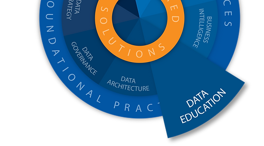 Data Blue Print Info Graphic Data EDUCAT
