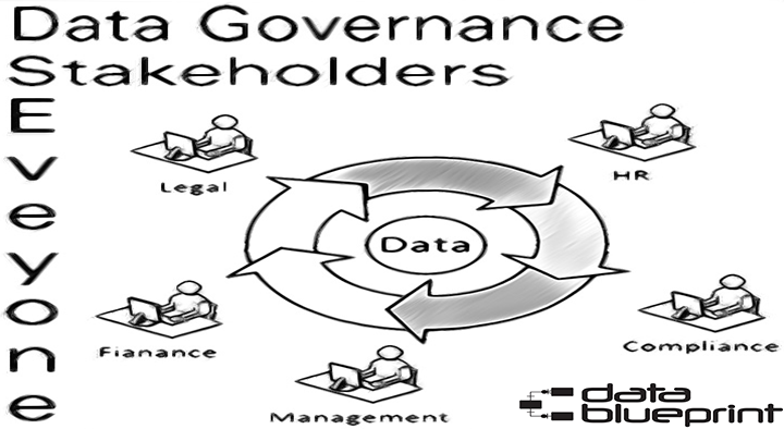 Data Governance Stakeholder