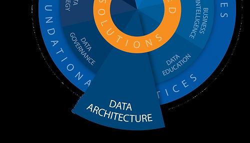 Data Blue Print Info Graphic Data ARCHIT