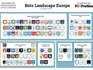 Introducing the European Bots Landscape