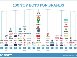 Top 100 Bots For Brands