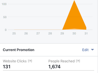 Why promoting bots via Facebook Ads doesn't work (at least for now).