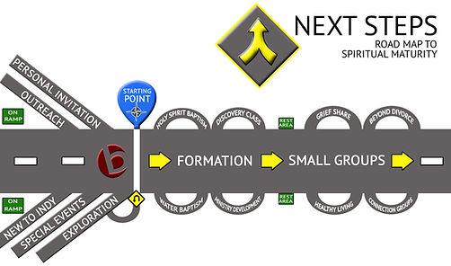 nextstepsmap.jpg