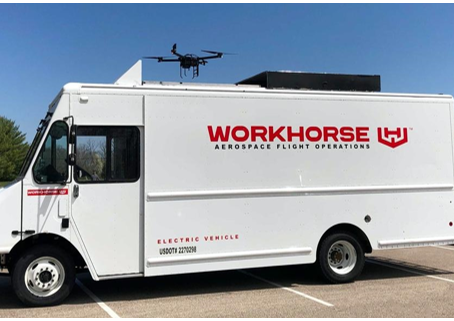Behind the 400% increase in Workhorse stock