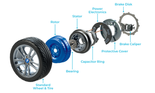Protean's in-wheel motors and the extended Local Motors contract for the Olli 2.0