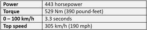 Porsche 911 Carrera 4S spec, Car, Automotive, Automotive news, Auto, Automobile