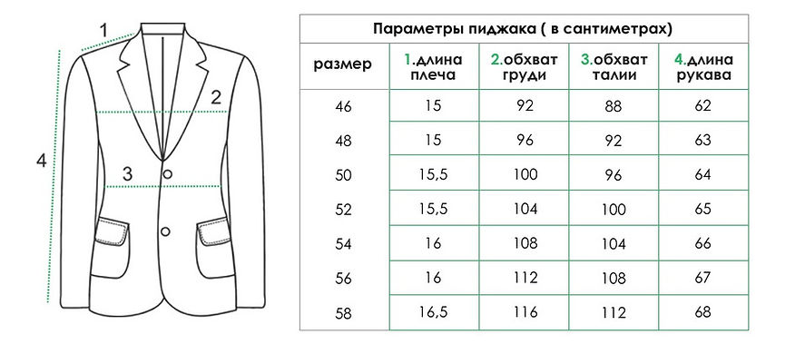 Пиджак  столбик размеров.jpg