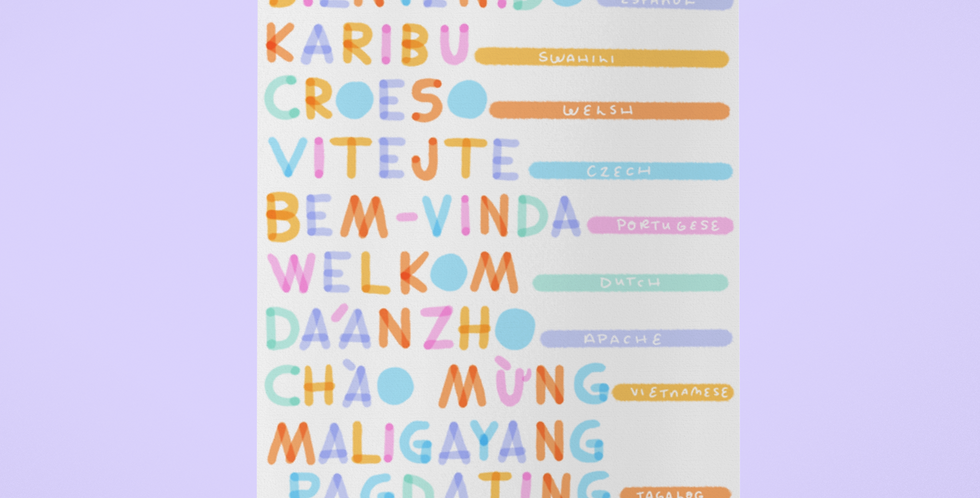 Welcome in Different Languages Poster