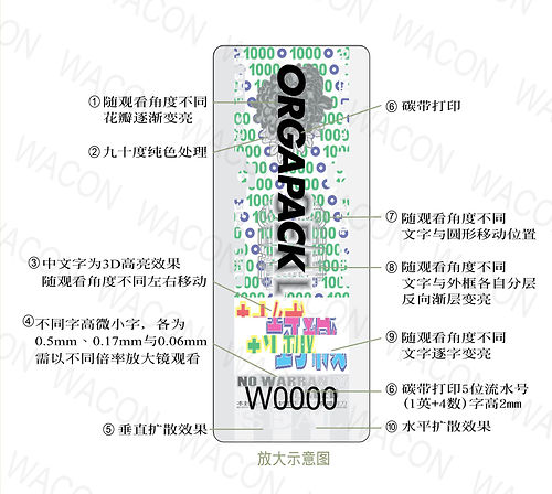 ORGAPACK 手持打包機的防偽防拆機保護貼紙