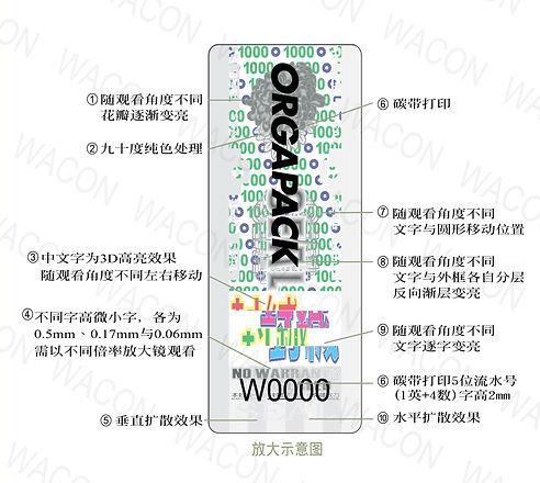 ORGAPACK 電池手持打包機防偽貼紙