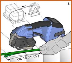ORGAPACK 電池手持打包機打包步驟 1