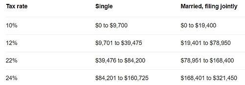 tax rates.jpg