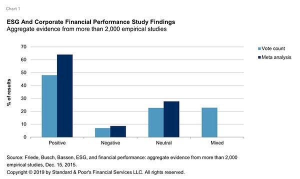 ESG Performance.jpg
