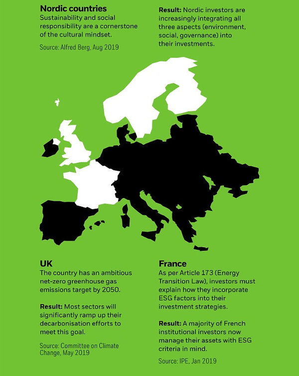 Europe ESG Info.jpg