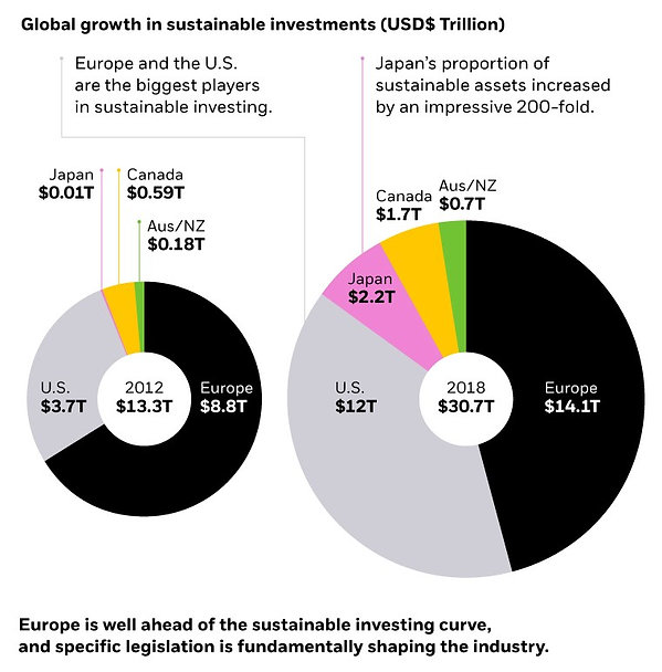 2020 ESG global growth.jpg