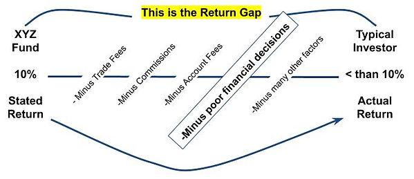 return gap.jpg