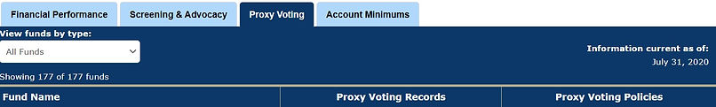 Proxy Voting.jpg