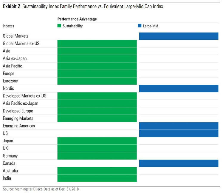 sustainability performance advantage.jpg