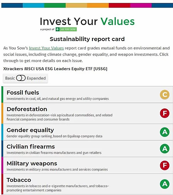 Sustainability report card.jpg