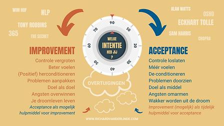 Improvement vs acceptance.png