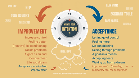 Improvement vs acceptance (English).png