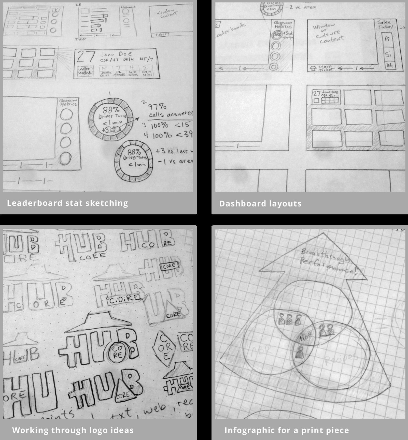 PH Sketches