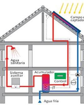 energia solar termica.jpg