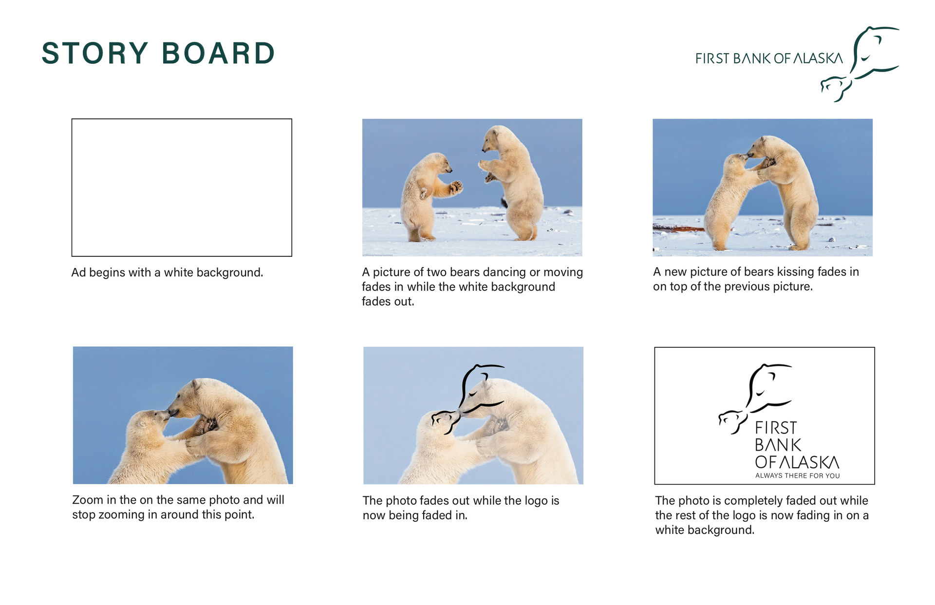 First Bank of Alaska Story Board
