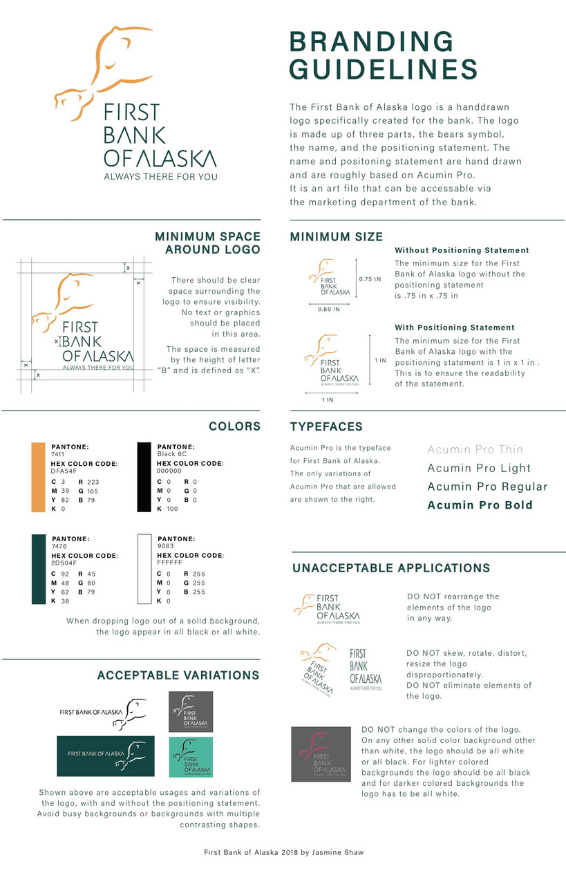 First Bank of Alaska Guidelines