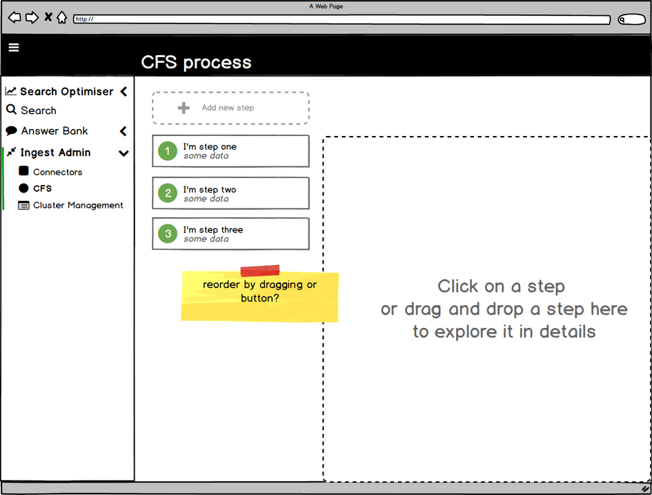 CFS process.png