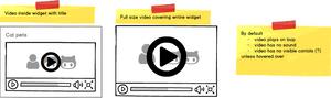 Video widget.png