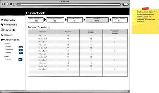 dashboard v2.0.png